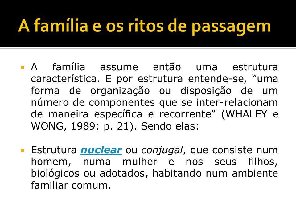 A família assume então uma estrutura característica.
