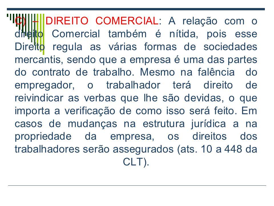 C) – DIREITO COMERCIAL: A relação com o direito Comercial também é nítida, pois esse Direito regula as várias formas de sociedades mercantis, sendo qu