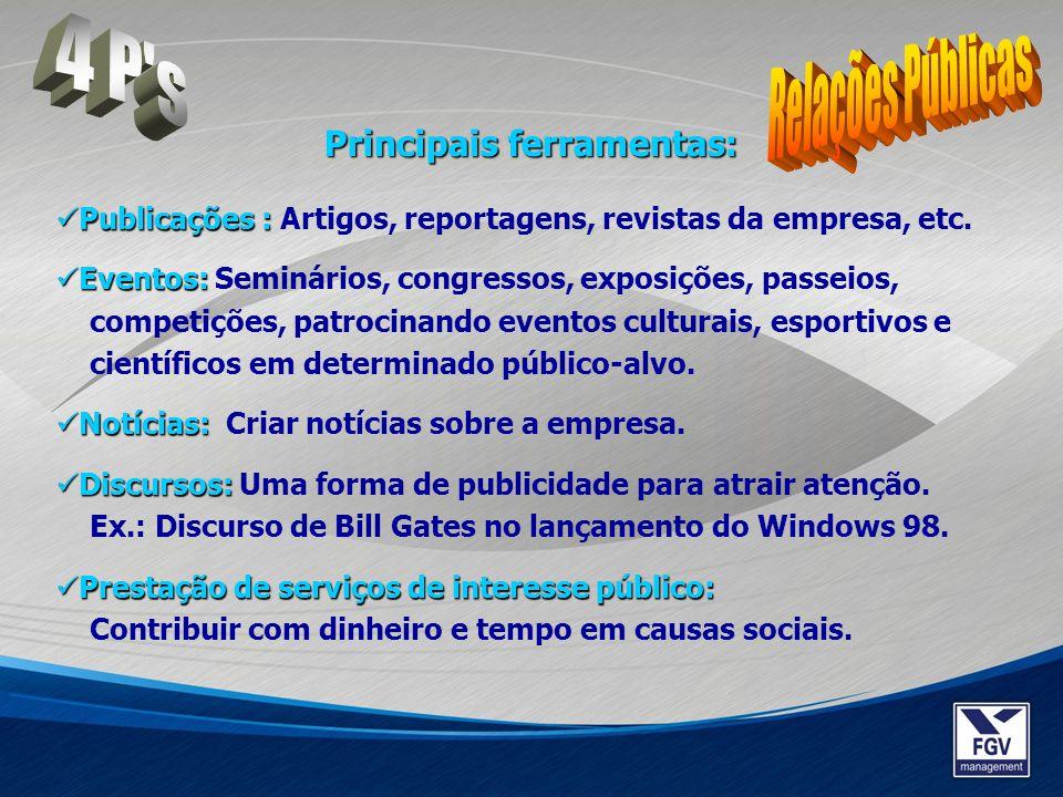 Principais ferramentas: Publicações : Publicações : Artigos, reportagens, revistas da empresa, etc. Eventos: Eventos: Seminários, congressos, exposiçõ