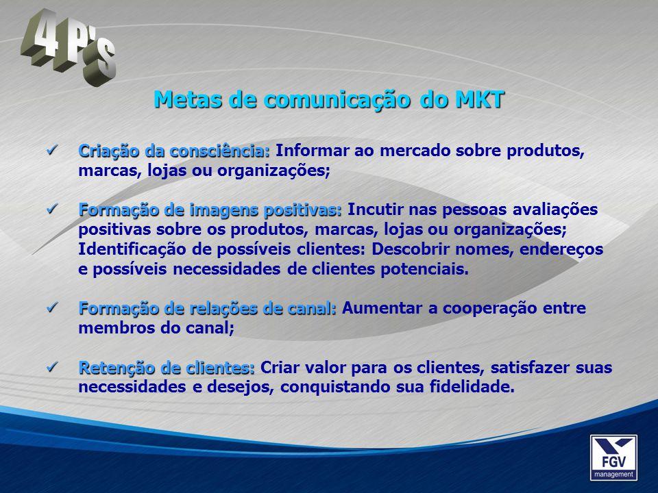 Criação da consciência: Criação da consciência: Informar ao mercado sobre produtos, marcas, lojas ou organizações; Formação de imagens positivas: Form