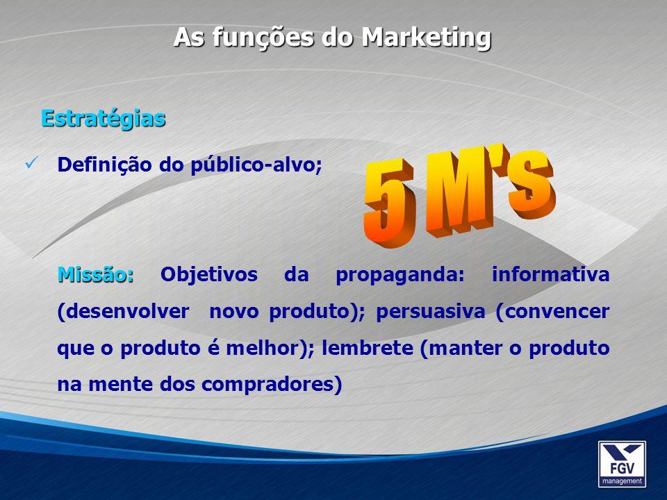 Definição do público-alvo; Missão: Missão: Objetivos da propaganda: informativa (desenvolver novo produto); persuasiva (convencer que o produto é melh