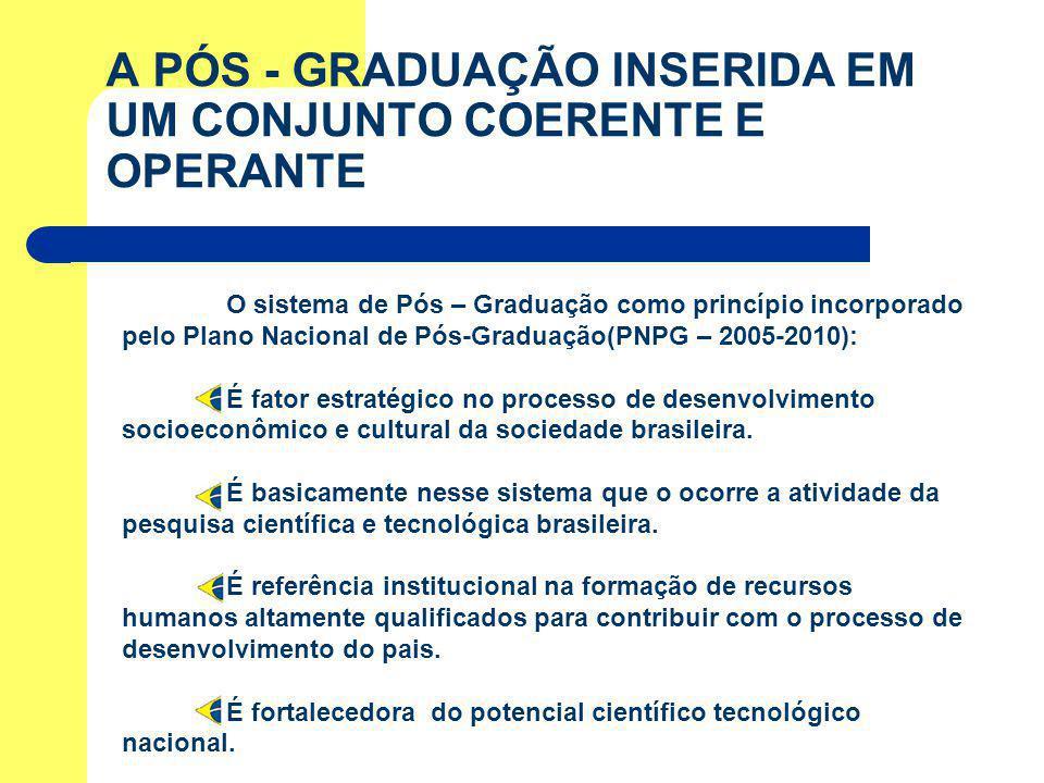 A PÓS - GRADUAÇÃO INSERIDA EM UM CONJUNTO COERENTE E OPERANTE O sistema de Pós – Graduação como princípio incorporado pelo Plano Nacional de Pós-Gradu