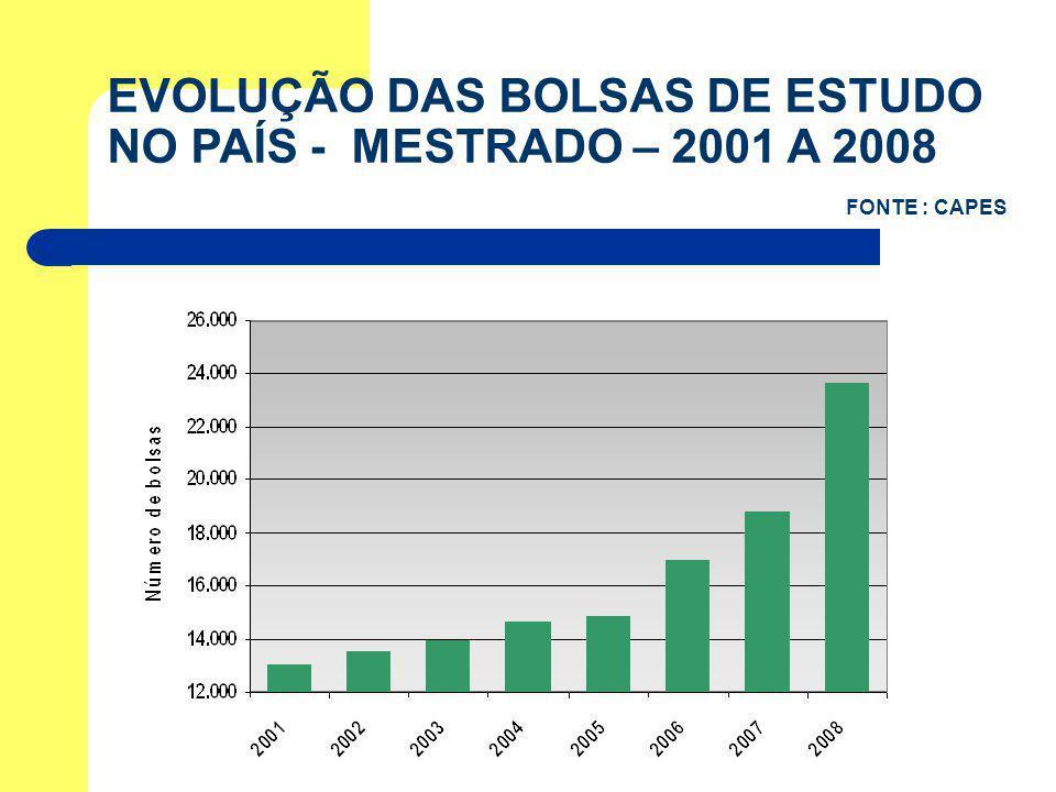 No entanto, a qualidade dessa produção -medida pelo número de citações que um artigo gera após ser publicado-continua abaixo da média mundial.