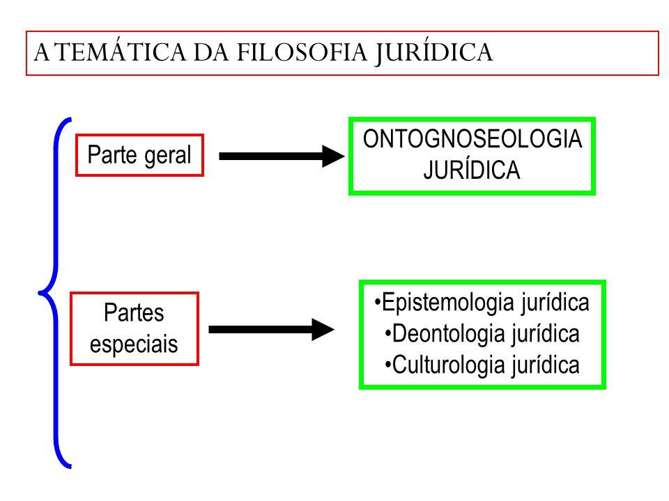 A TEMÁTICA DA FILOSOFIA JURÍDICA Parte geral ONTOGNOSEOLOGIA JURÍDICA Partes especiais Epistemologia jurídica Deontologia jurídica Culturologia jurídi