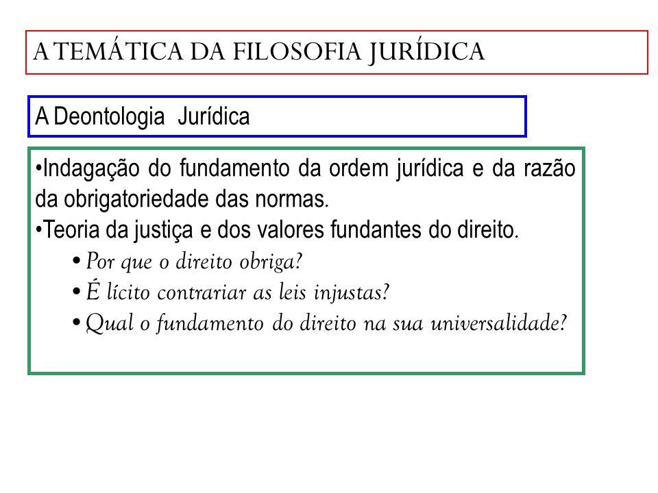 A TEMÁTICA DA FILOSOFIA JURÍDICA A Deontologia Jurídica Indagação do fundamento da ordem jurídica e da razão da obrigatoriedade das normas. Teoria da