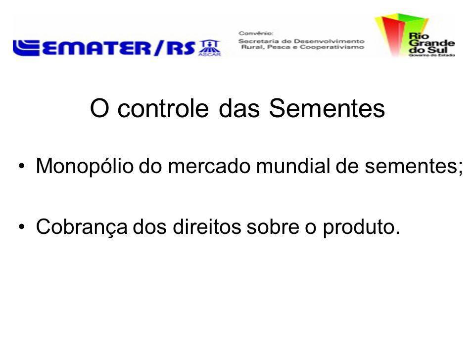 O controle das Sementes Monopólio do mercado mundial de sementes; Cobrança dos direitos sobre o produto.