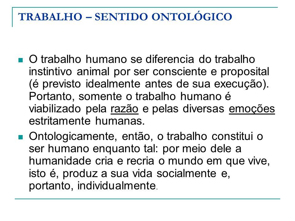 TRABALHO – SENTIDO ONTOLÓGICO O trabalho humano se diferencia do trabalho instintivo animal por ser consciente e proposital (é previsto idealmente ant