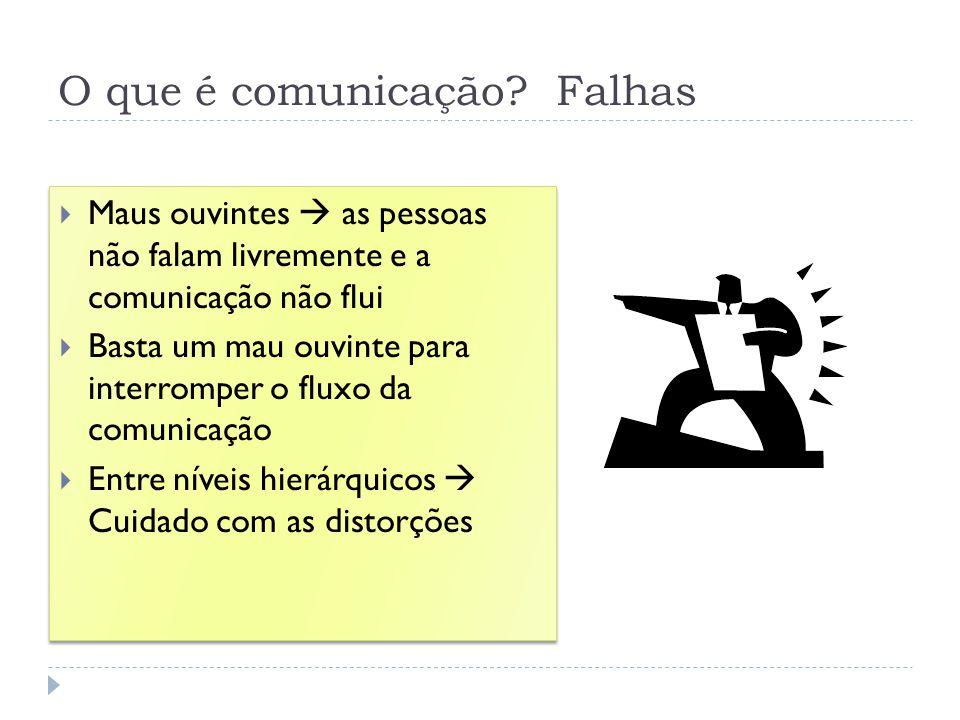 O que é comunicação? Falhas Maus ouvintes as pessoas não falam livremente e a comunicação não flui Basta um mau ouvinte para interromper o fluxo da co