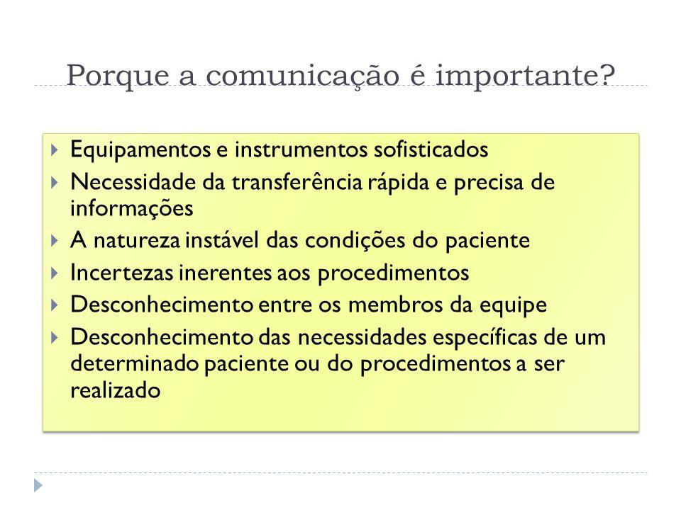 Porque a comunicação é importante? Equipamentos e instrumentos sofisticados Necessidade da transferência rápida e precisa de informações A natureza in