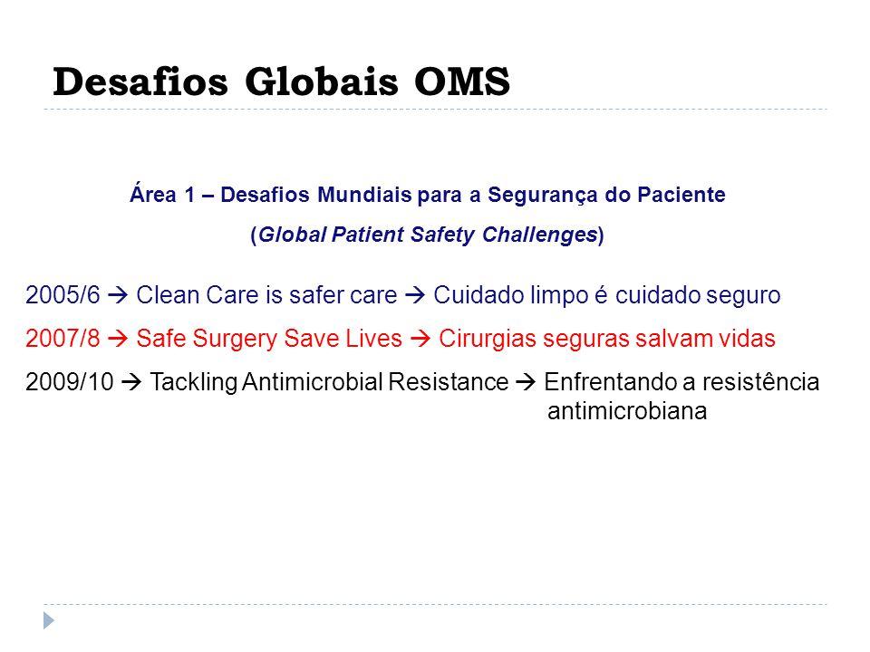Desafios Globais OMS Área 1 – Desafios Mundiais para a Segurança do Paciente (Global Patient Safety Challenges) 2005/6 Clean Care is safer care Cuidad