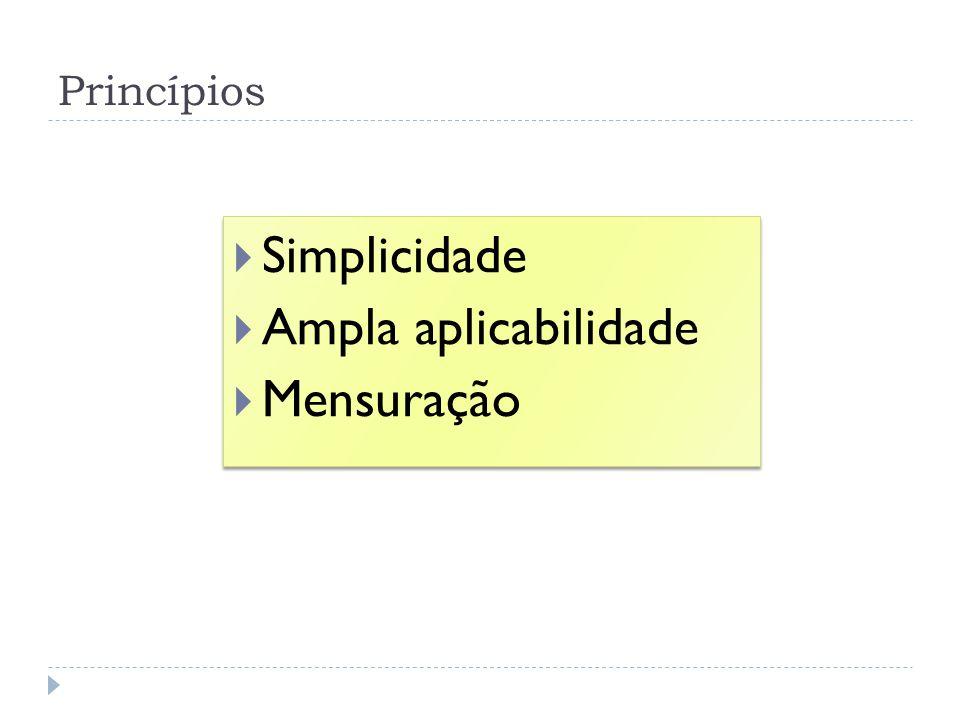 Princípios Simplicidade Ampla aplicabilidade Mensuração Simplicidade Ampla aplicabilidade Mensuração