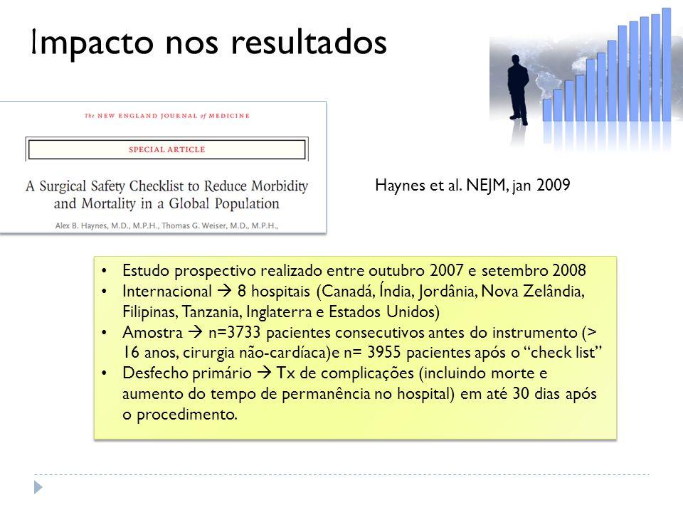I mpacto nos resultados Haynes et al. NEJM, jan 2009 Estudo prospectivo realizado entre outubro 2007 e setembro 2008 Internacional 8 hospitais (Canadá