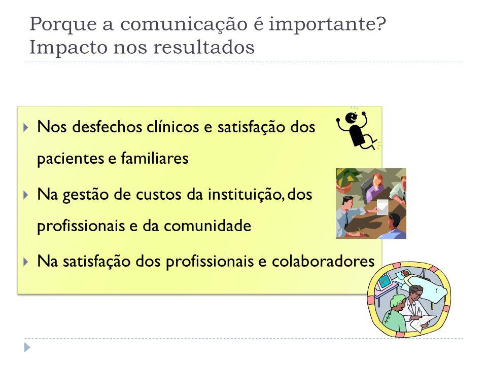 Porque a comunicação é importante? Impacto nos resultados