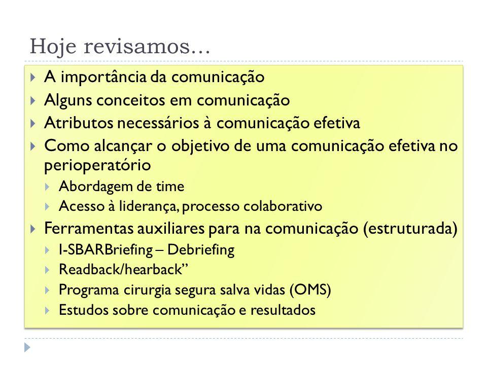 Hoje revisamos... A importância da comunicação Alguns conceitos em comunicação Atributos necessários à comunicação efetiva Como alcançar o objetivo de