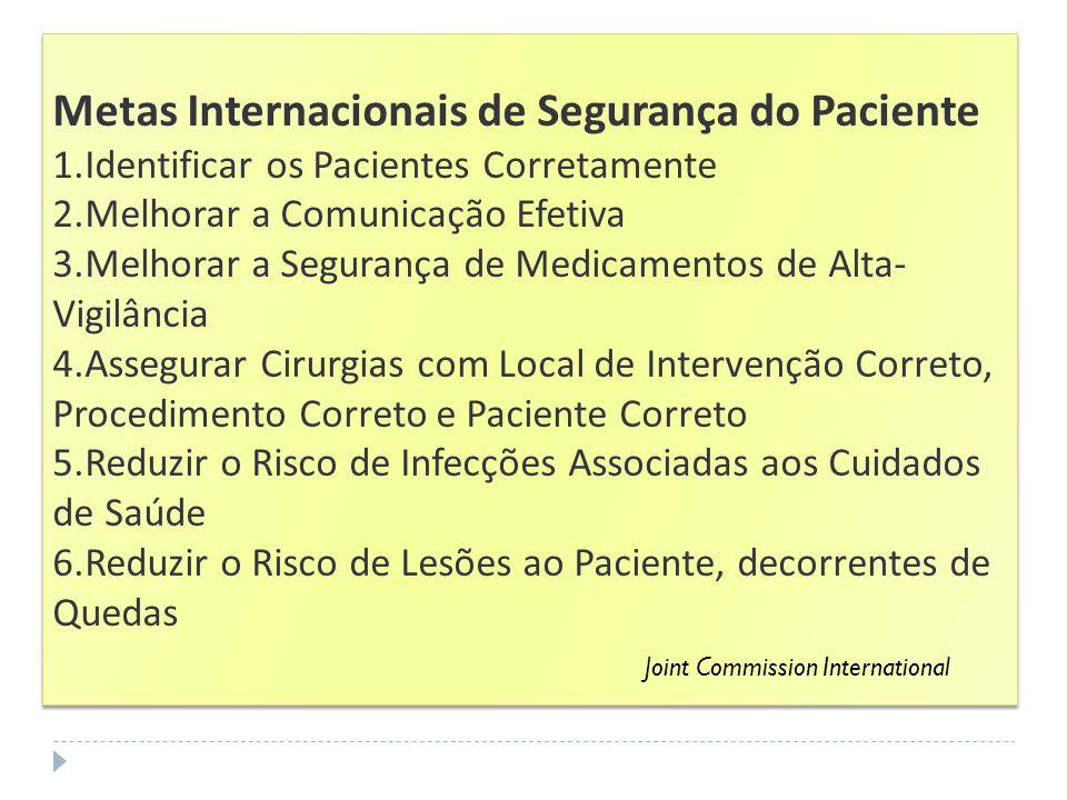 Metas Internacionais de Segurança do Paciente 1.Identificar os Pacientes Corretamente 2.Melhorar a Comunicação Efetiva 3.Melhorar a Segurança de Medic