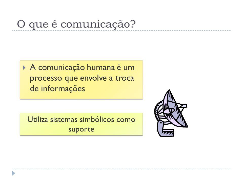 O que é comunicação? A comunicação humana é um processo que envolve a troca de informações Utiliza sistemas simbólicos como suporte