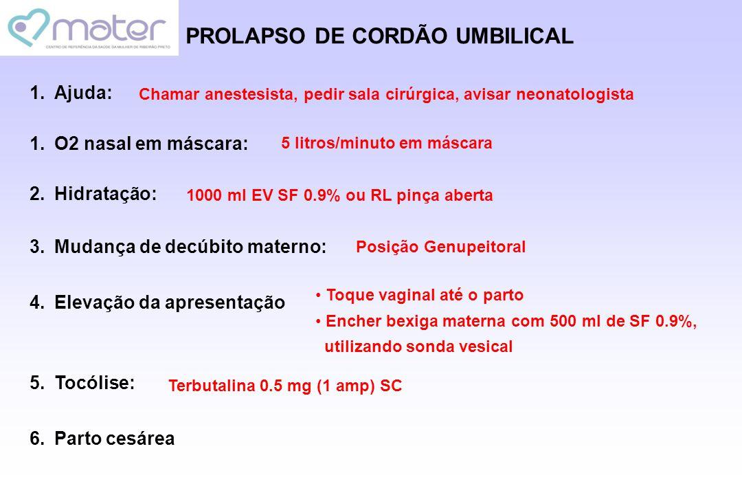 PROLAPSO DE CORDÃO UMBILICAL 1.Ajuda: 1.O2 nasal em máscara: 2.Hidratação: 3.Mudança de decúbito materno: 4.Elevação da apresentação 5.Tocólise: 6.Par