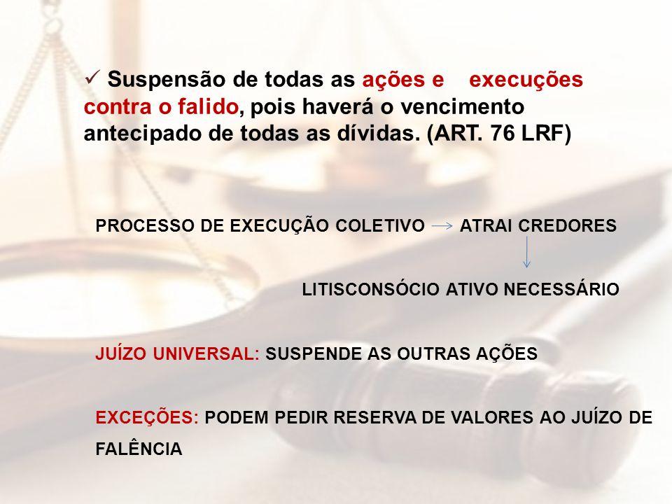 Suspensão de todas as ações e execuções contra o falido, pois haverá o vencimento antecipado de todas as dívidas. (ART. 76 LRF) PROCESSO DE EXECUÇÃO C