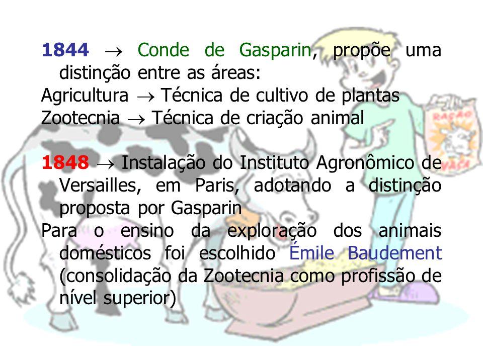 Crescimento no número de cursos de Zootecnia: 1970 3 1980 12 1990 19 2000 40 2005 70 2007 83 2009 100 34 anos para a criação de 40 cursos 9 anos para a criação de 60 cursos