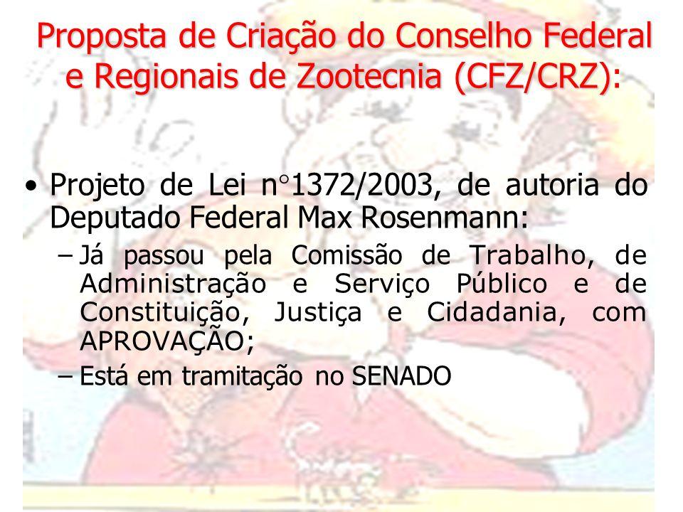 Lei número 5.550 de 04/12/68 Lei número 5.550 de 04/12/68: (Art. 4º) - A fiscalização do exercício da profissão de Zootecnista será exercida pelo Cons