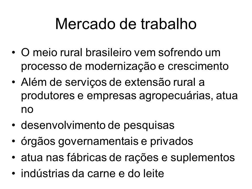 Mercado de trabalho O meio rural brasileiro vem sofrendo um processo de modernização e crescimento Além de serviços de extensão rural a produtores e empresas agropecuárias, atua no desenvolvimento de pesquisas órgãos governamentais e privados atua nas fábricas de rações e suplementos indústrias da carne e do leite