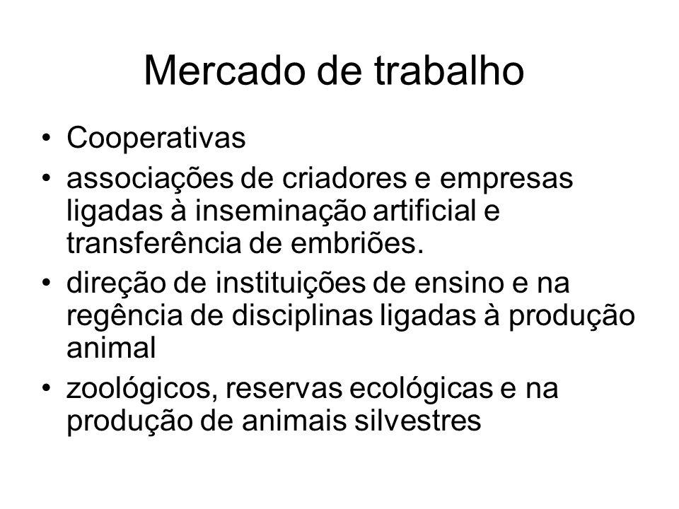 Mercado de trabalho O meio rural brasileiro vem sofrendo um processo de modernização e crescimento Além de serviços de extensão rural a produtores e e
