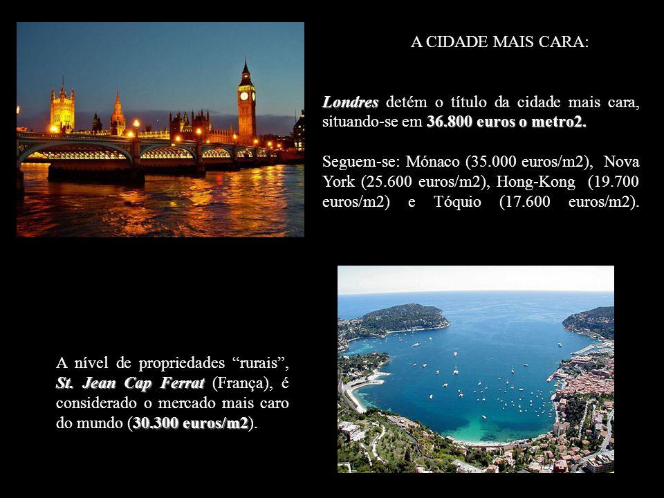 A CIDADE MAIS CARA: Londres 36.800 euros o metro2.