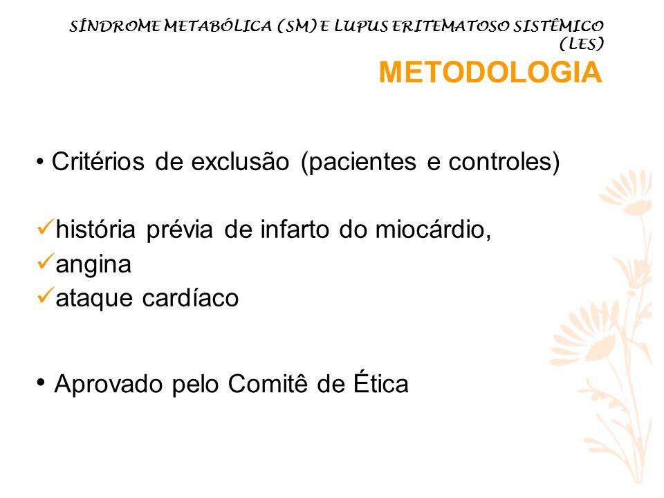 Critérios de exclusão (pacientes e controles) história prévia de infarto do miocárdio, angina ataque cardíaco SÍNDROME METABÓLICA (SM) E LUPUS ERITEMA