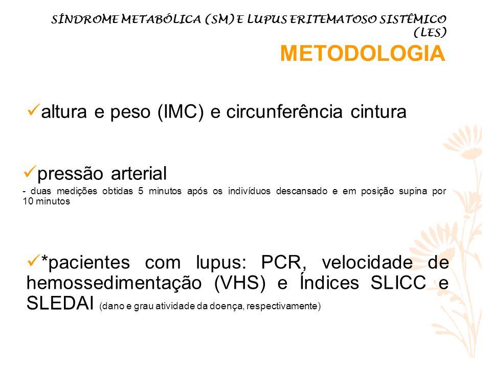 altura e peso (IMC) e circunferência cintura SÍNDROME METABÓLICA (SM) E LUPUS ERITEMATOSO SISTÊMICO (LES) METODOLOGIA pressão arterial - duas medições obtidas 5 minutos após os indivíduos descansado e em posição supina por 10 minutos *pacientes com lupus: PCR, velocidade de hemossedimentação (VHS) e Índices SLICC e SLEDAI (dano e grau atividade da doença, respectivamente)