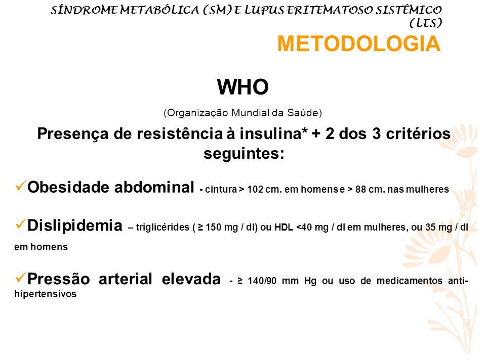 Dislipidemia – triglicérides ( 150 mg / dl) ou HDL <40 mg / dl em mulheres, ou 35 mg / dl em homens Pressão arterial elevada - 140/90 mm Hg ou uso de medicamentos anti- hipertensivos Presença de resistência à insulina* + 2 dos 3 critérios seguintes: WHO (Organização Mundial da Saúde) SÍNDROME METABÓLICA (SM) E LUPUS ERITEMATOSO SISTÊMICO (LES) METODOLOGIA Obesidade abdominal - cintura > 102 cm.