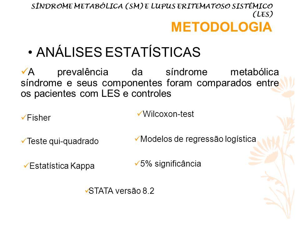 SÍNDROME METABÓLICA (SM) E LUPUS ERITEMATOSO SISTÊMICO (LES) METODOLOGIA ANÁLISES ESTATÍSTICAS A prevalência da síndrome metabólica síndrome e seus componentes foram comparados entre os pacientes com LES e controles Fisher Wilcoxon-test Teste qui-quadrado Modelos de regressão logística Estatística Kappa 5% significância STATA versão 8.2