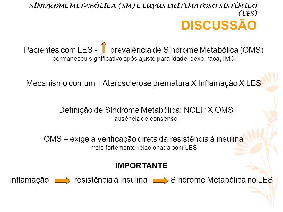 SÍNDROME METABÓLICA (SM) E LUPUS ERITEMATOSO SISTÊMICO (LES) DISCUSSÃO Pacientes com LES - prevalência de Síndrome Metabólica (OMS) permaneceu significativo após ajuste para idade, sexo, raça, IMC Mecanismo comum – Aterosclerose prematura X Inflamação X LES Definição de Síndrome Metabólica: NCEP X OMS ausência de consenso OMS – exige a verificação direta da resistência à insulina mais fortemente relacionada com LES IMPORTANTE inflamação resistência à insulina Síndrome Metabólica no LES