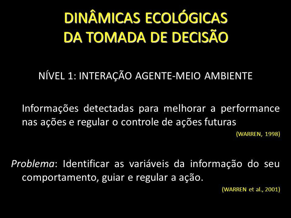 DINÂMICAS ECOLÓGICAS DA TOMADA DE DECISÃO NÍVEL 1: INTERAÇÃO AGENTE-MEIO AMBIENTE Informações detectadas para melhorar a performance nas ações e regul