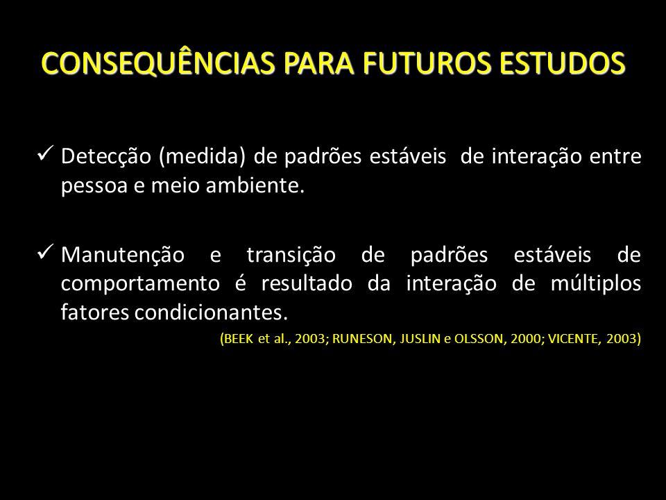 CONSEQUÊNCIAS PARA FUTUROS ESTUDOS Detecção (medida) de padrões estáveis de interação entre pessoa e meio ambiente. Manutenção e transição de padrões