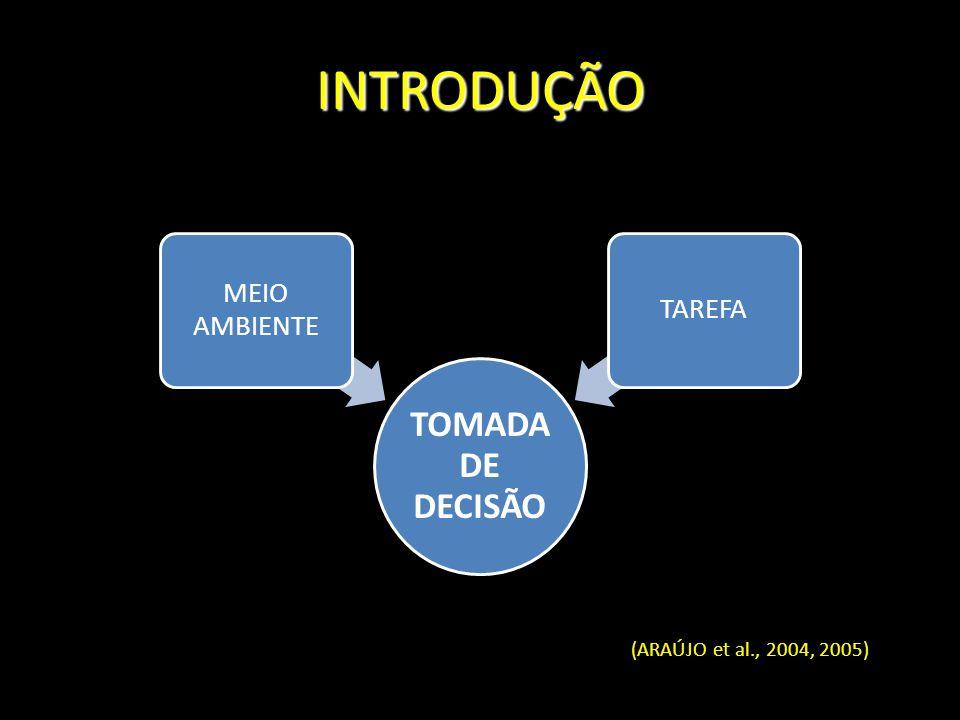 INTRODUÇÃO TOMADA DE DECISÃO MEIO AMBIENTE TAREFA (ARAÚJO et al., 2004, 2005)