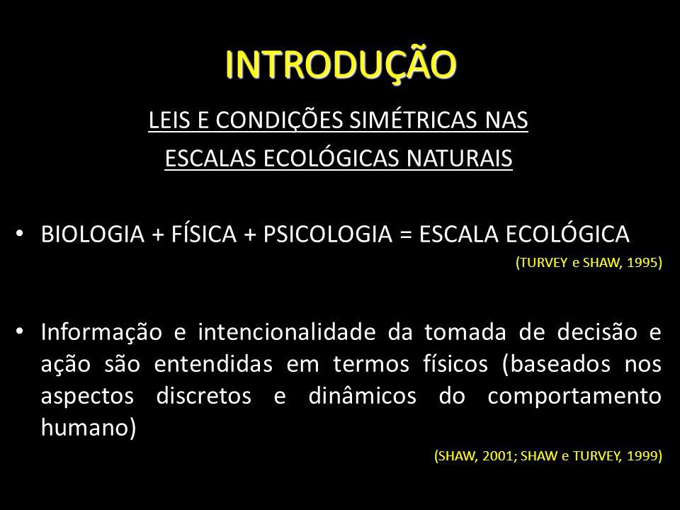 INTRODUÇÃO LEIS E CONDIÇÕES SIMÉTRICAS NAS ESCALAS ECOLÓGICAS NATURAIS BIOLOGIA + FÍSICA + PSICOLOGIA = ESCALA ECOLÓGICA (TURVEY e SHAW, 1995) Informa