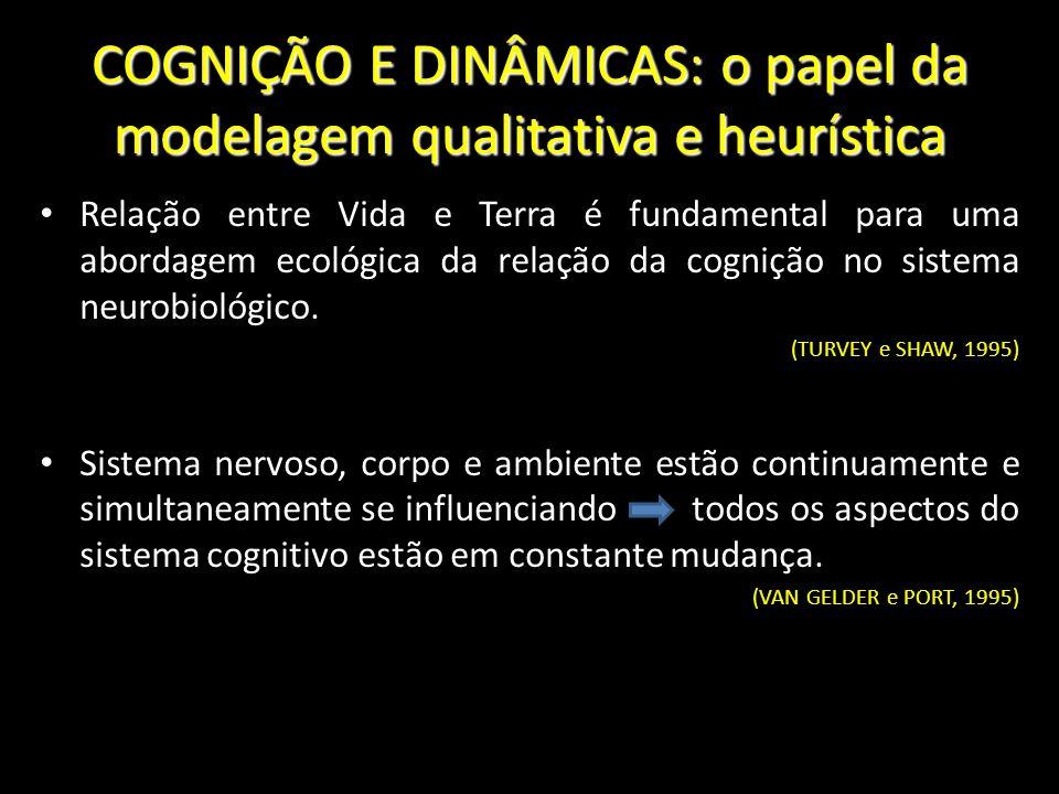 COGNIÇÃO E DINÂMICAS: o papel da modelagem qualitativa e heurística Relação entre Vida e Terra é fundamental para uma abordagem ecológica da relação d