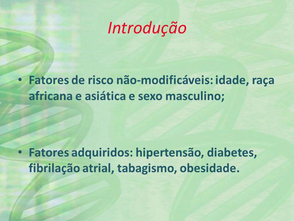 Introdução Fatores de risco não-modificáveis: idade, raça africana e asiática e sexo masculino; Fatores adquiridos: hipertensão, diabetes, fibrilação atrial, tabagismo, obesidade.