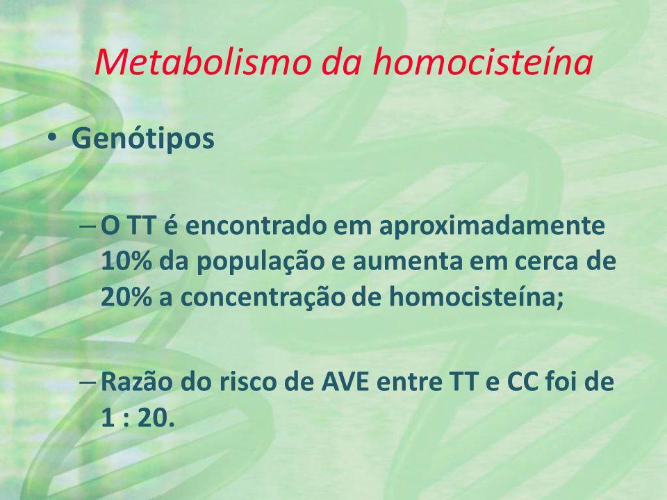 Genótipos – O TT é encontrado em aproximadamente 10% da população e aumenta em cerca de 20% a concentração de homocisteína; – Razão do risco de AVE en