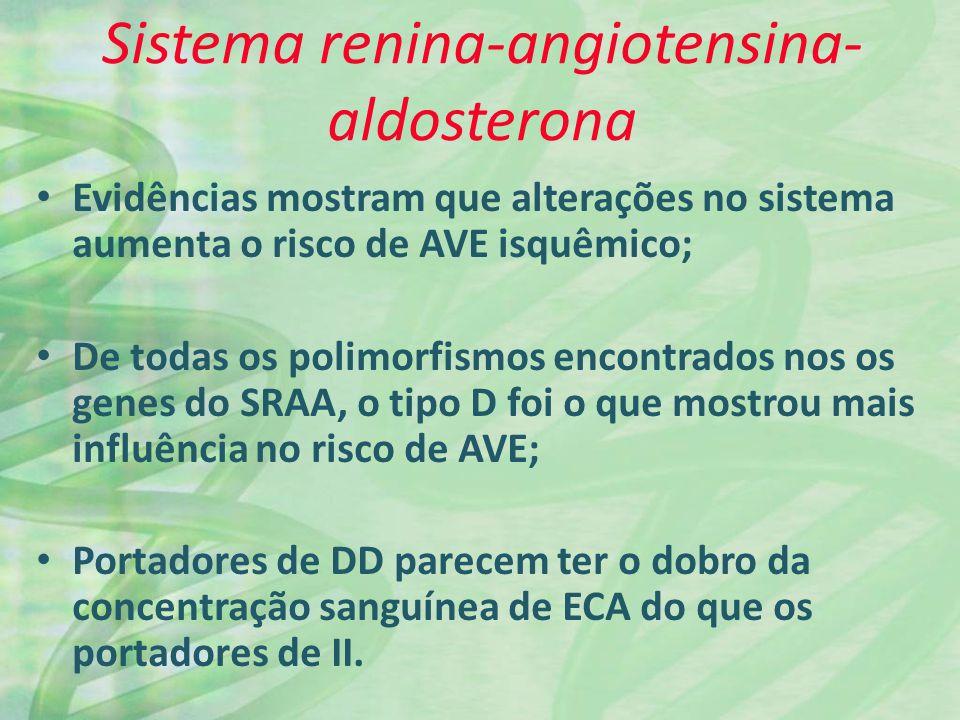 Sistema renina-angiotensina- aldosterona Evidências mostram que alterações no sistema aumenta o risco de AVE isquêmico; De todas os polimorfismos encontrados nos os genes do SRAA, o tipo D foi o que mostrou mais influência no risco de AVE; Portadores de DD parecem ter o dobro da concentração sanguínea de ECA do que os portadores de II.