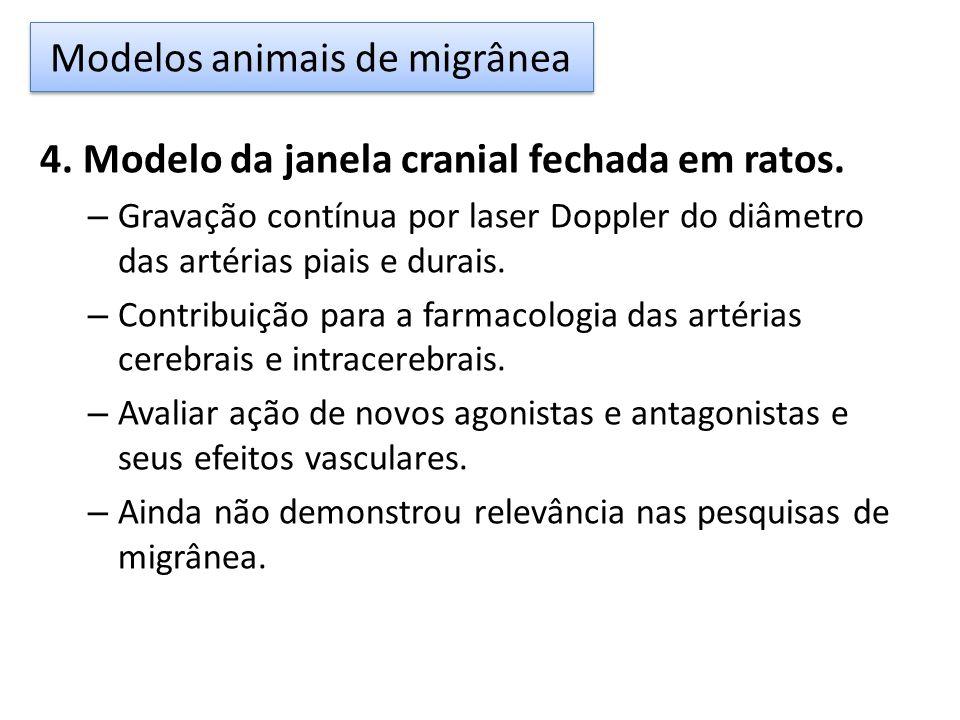 4.Modelo da janela cranial fechada em ratos.