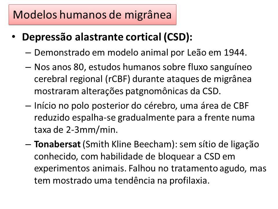 Depressão alastrante cortical (CSD): – Demonstrado em modelo animal por Leão em 1944.