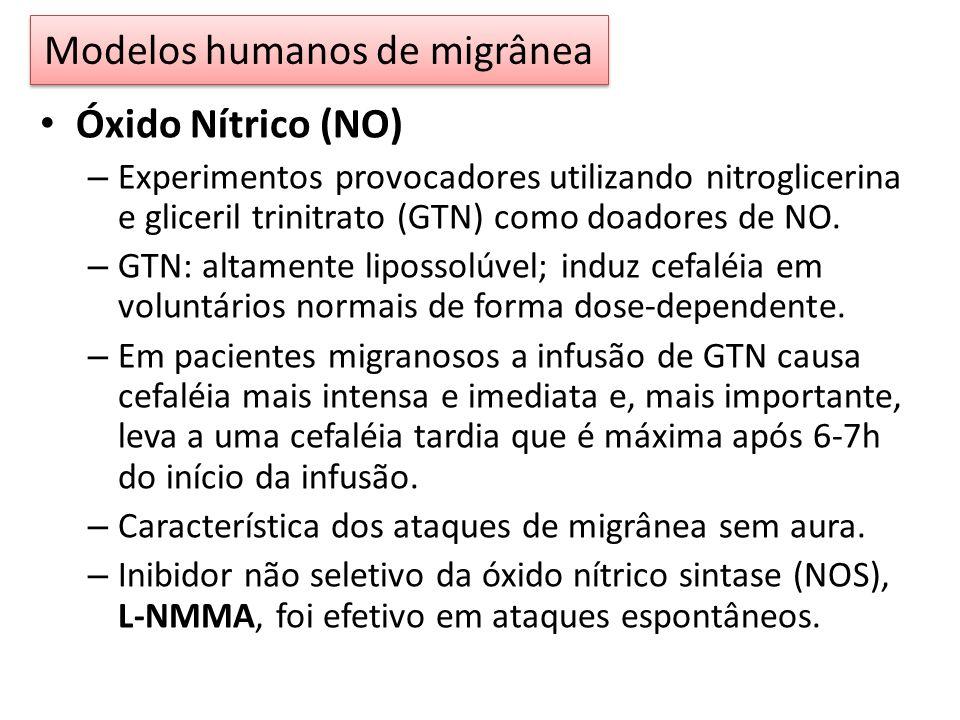 Óxido Nítrico (NO) – Experimentos provocadores utilizando nitroglicerina e gliceril trinitrato (GTN) como doadores de NO.
