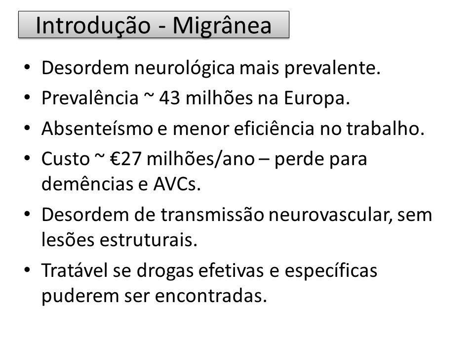 Introdução - Migrânea Desordem neurológica mais prevalente.