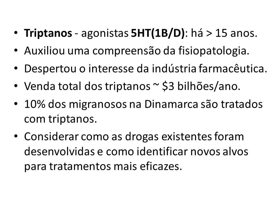 Triptanos - agonistas 5HT(1B/D): há > 15 anos.Auxiliou uma compreensão da fisiopatologia.