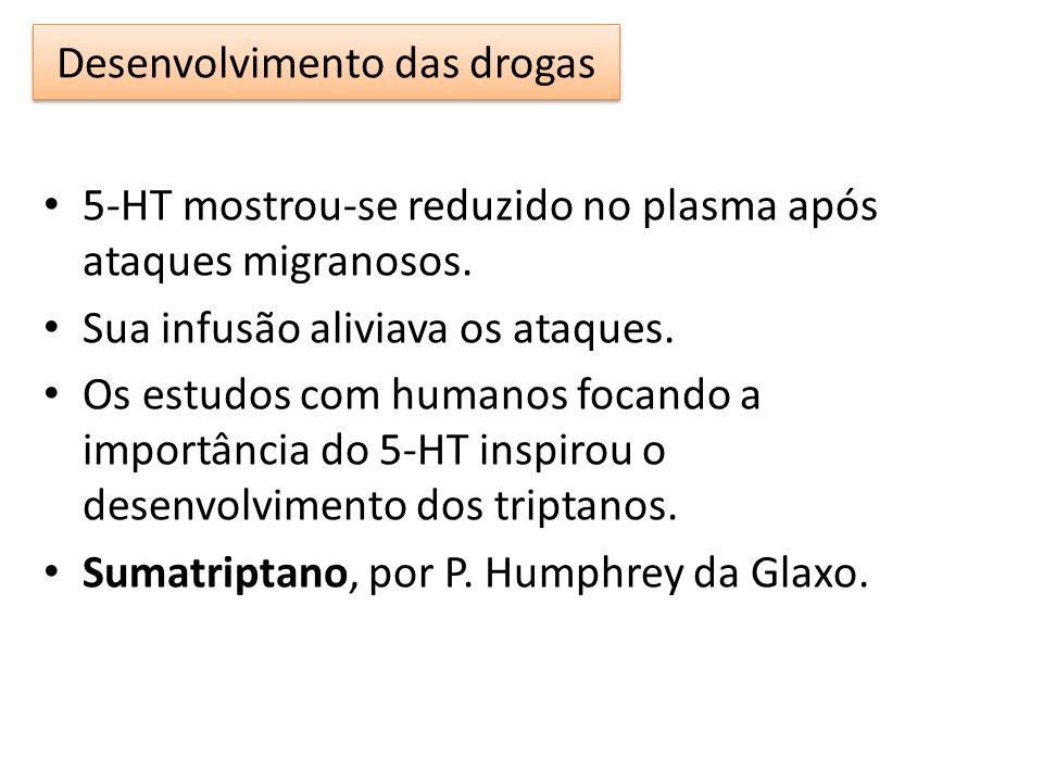 5-HT mostrou-se reduzido no plasma após ataques migranosos.