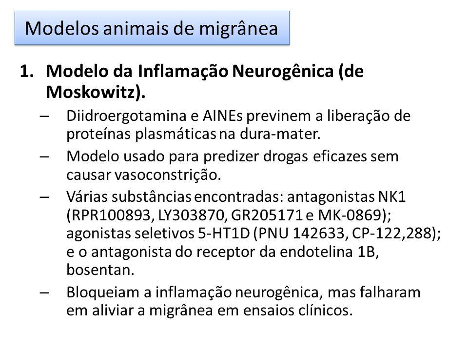 1.Modelo da Inflamação Neurogênica (de Moskowitz).
