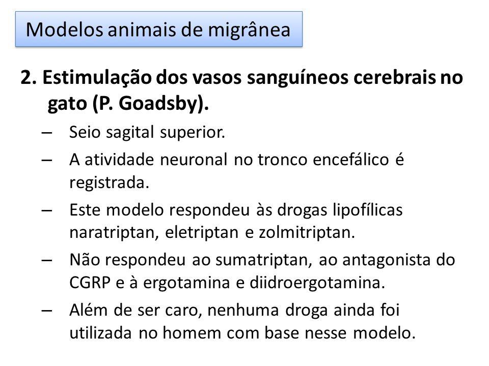 Os autores validaram e usaram extensivamente um modelo de provocação de migrânea em humanos em voluntários normais e em migranosos.