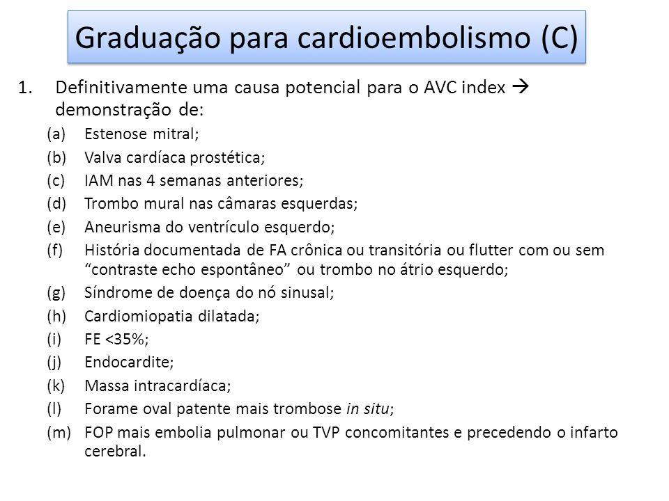 1.Definitivamente uma causa potencial para o AVC index demonstração de: (a)Estenose mitral; (b)Valva cardíaca prostética; (c)IAM nas 4 semanas anteriores; (d)Trombo mural nas câmaras esquerdas; (e)Aneurisma do ventrículo esquerdo; (f)História documentada de FA crônica ou transitória ou flutter com ou sem contraste echo espontâneo ou trombo no átrio esquerdo; (g)Síndrome de doença do nó sinusal; (h)Cardiomiopatia dilatada; (i)FE <35%; (j)Endocardite; (k)Massa intracardíaca; (l)Forame oval patente mais trombose in situ; (m)FOP mais embolia pulmonar ou TVP concomitantes e precedendo o infarto cerebral.