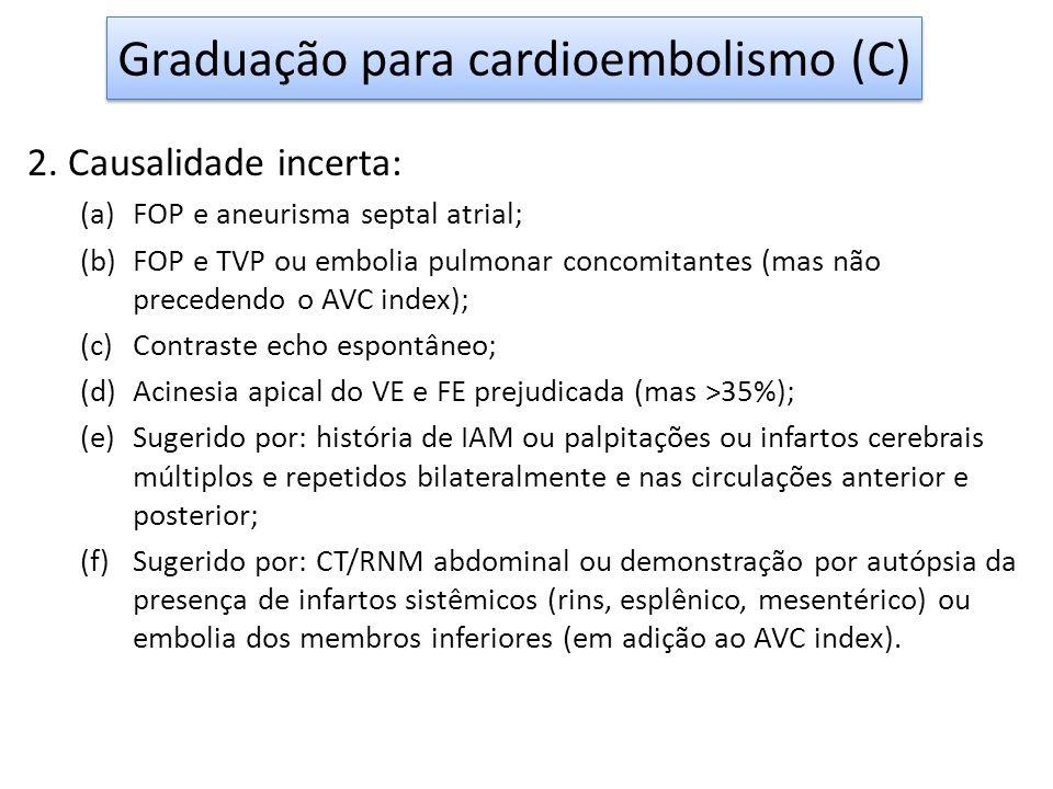 2. Causalidade incerta: (a)FOP e aneurisma septal atrial; (b)FOP e TVP ou embolia pulmonar concomitantes (mas não precedendo o AVC index); (c)Contrast